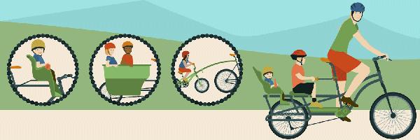 Strap On Your Helmet: Family Biking 101