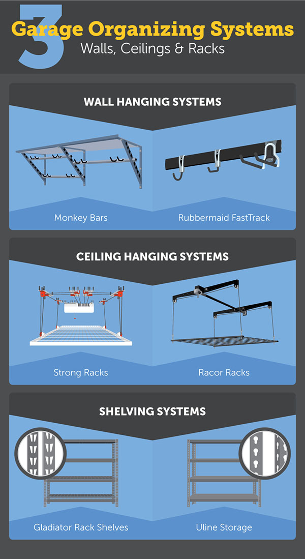 Garage -- organizing-systems