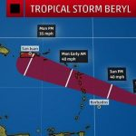 Eastern Caribbean Continues To Monitor Tropical Storm Beryl