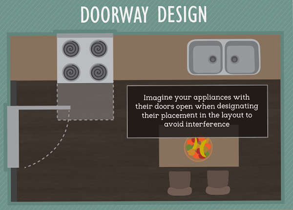 kitchen-space-design-doorway