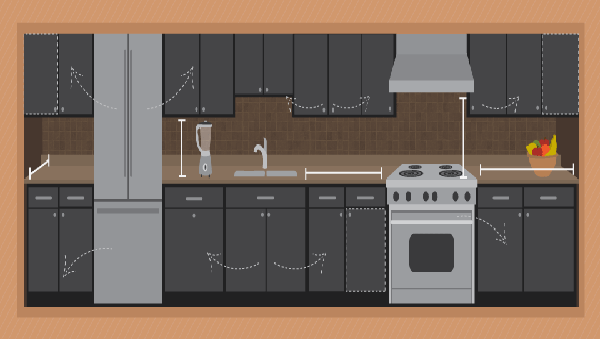 Kitchen Space Design: Code and Best Practices