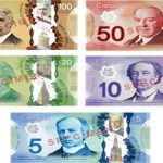 Removing Legal Tender Status From Canadian Bank Notes: What It Means For You