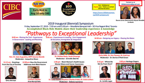 100ABCWomen 2019 Inaugural (Biennial) Symposium Friday, Septembe