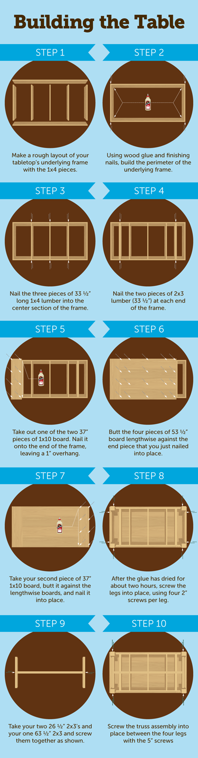 How To Make A Farmhouse Table -- Story image 2