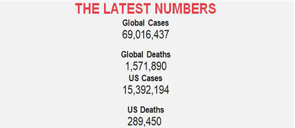 Source: CNN, December 10.