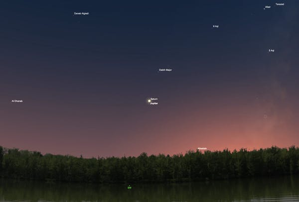A graphic, made from a simulation program, showing a view of the 2020 great conjunction through the naked eye, just after sunset at approximately 5:15 p.m. (EST) on Dec. 21. Photo credit: NASA.